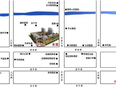 新纪元广场,商铺,临街商铺,繁华地段,中心CBD,